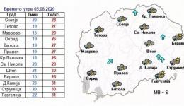 УХМР најавува невреме од утре - поројни дождови, град, ветер и грмотевици